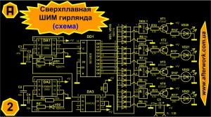 Сверхплавная ШИМ USB гирлянда